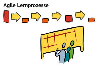 Agile Lernprozesse